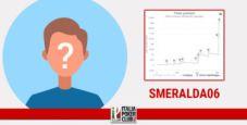 Chi è SMERALDA06 che stanotte ha vinto due eventi SCOOP in due minuti?
