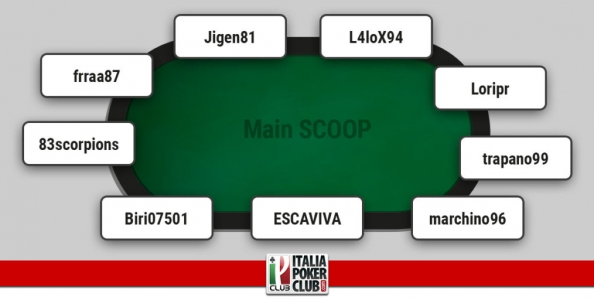 I grafici e le statistiche dei finalisti del Main Event SCOOP