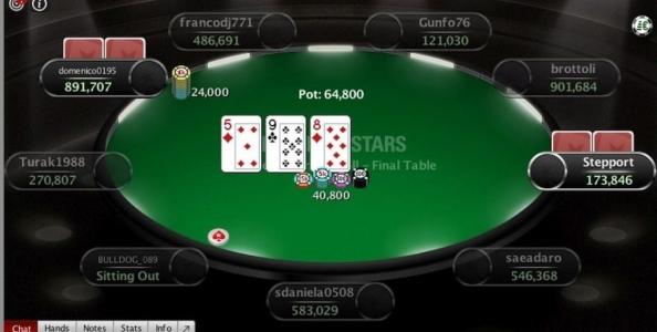 Poker Online: 834 giocatori iscritti al nostro Club del Poker Freeroll su PokerStars, il programma dei tornei gratuiti