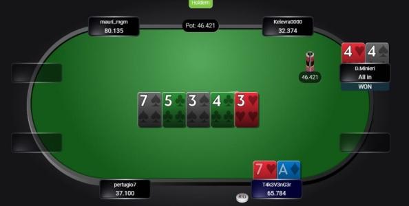 Fuori standard: il raddoppio di Dario Minieri in bolla final table al Sunday High Roller vinto