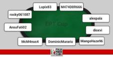I grafici e le statistiche dei finalisti della EPT Cup