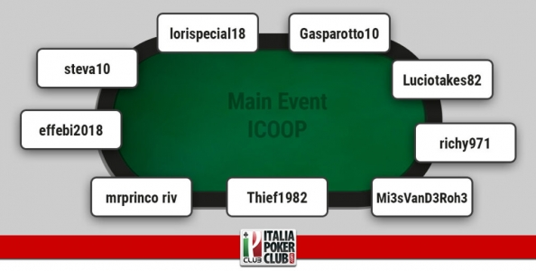 I grafici e le statistiche dei finalisti del Main Event ICOOP
