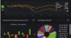 DriveHUD, il software di tracking che misura il tilt