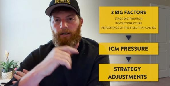 A lezione di ICM con Nick Petrangelo