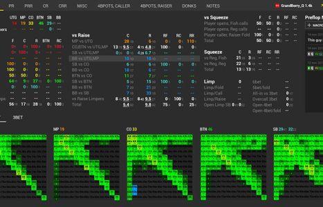 Hand2Note: il software di Tracking con Range, Grafici e HUD dinamici