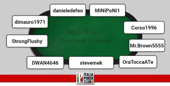 I grafici e le statistiche dei finalisti del Main Event Summer Freeze