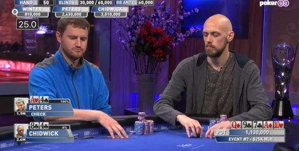 Su le mani per questo bluff a 3 left di Stephen Chidwick su David Peters!