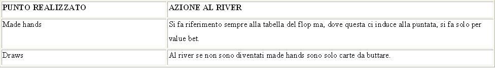 Immagine river