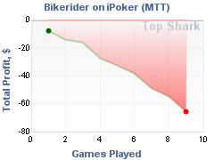 Poker calculator pro by pokerprolabs