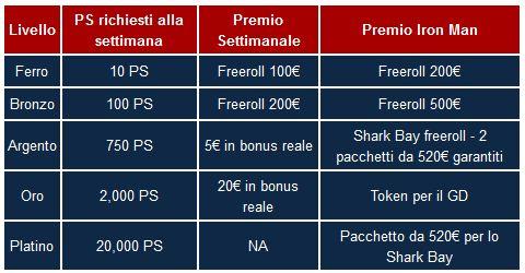 Casino.com Italia | Multigiocatore European Roulette