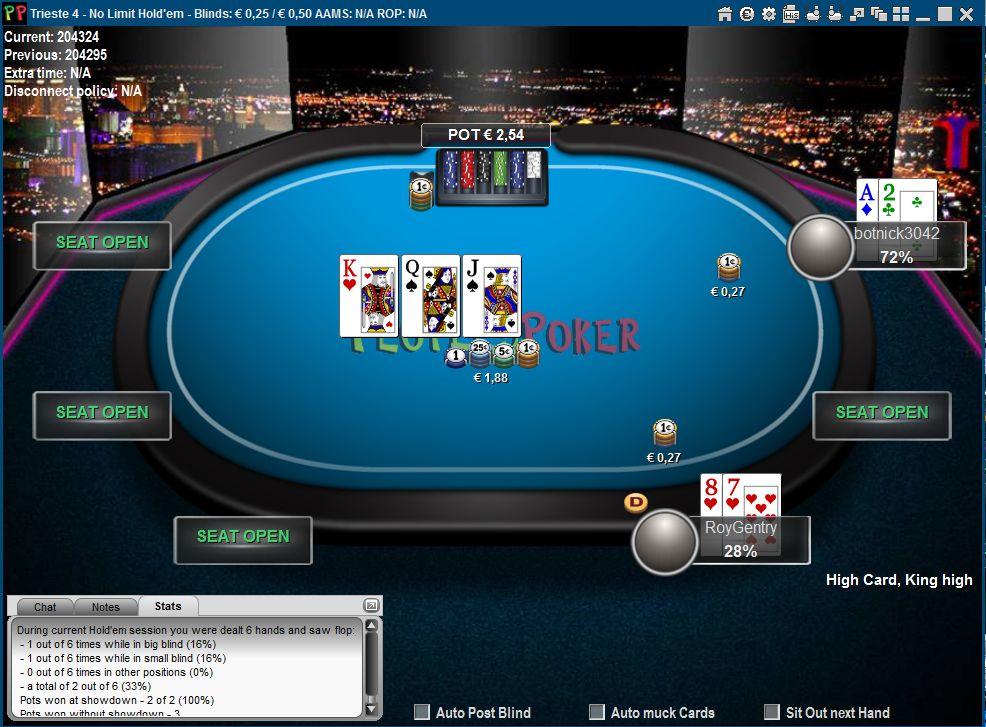 Casino dealer outfit