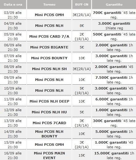 MINI_PCOS_programma