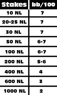 rake-tabella