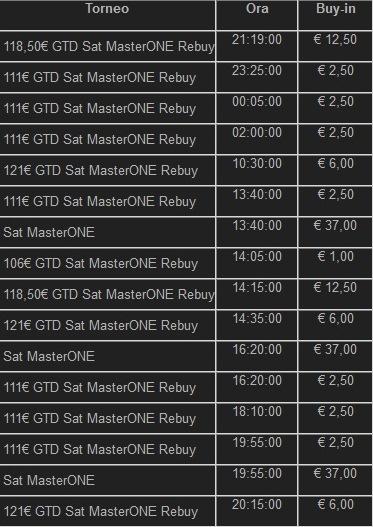 calendario_MasterONE