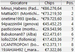 payout_Main_Event_scoop