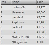 payout_sunday_night_high_stakes