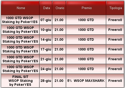 PokerYes