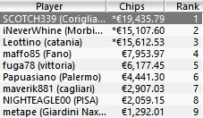 Evento 01 - Payout