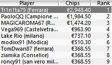 Evento 02 - Payout