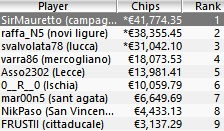 Evento 03 - Payout