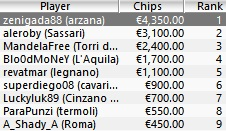 Evento 04 - Payout