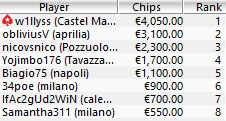 Evento 07 - Payout