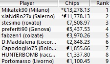 Evento 11 - Payout