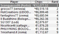 Evento 20 - Payout