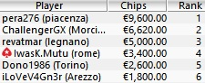 Evento 25 - Payout