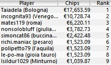 Evento 26 - Payout