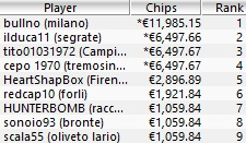 Evento 35 - Payout