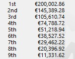 SM 15 - Dic Payout