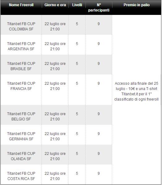 Programma Semifinale Facebook Cup Titanbet