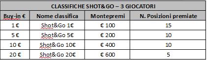 Premi Shot&Go