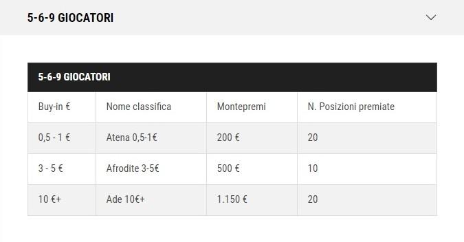 classifiche-lottomatica-2