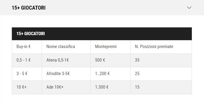 classifiche-lottomatica-3