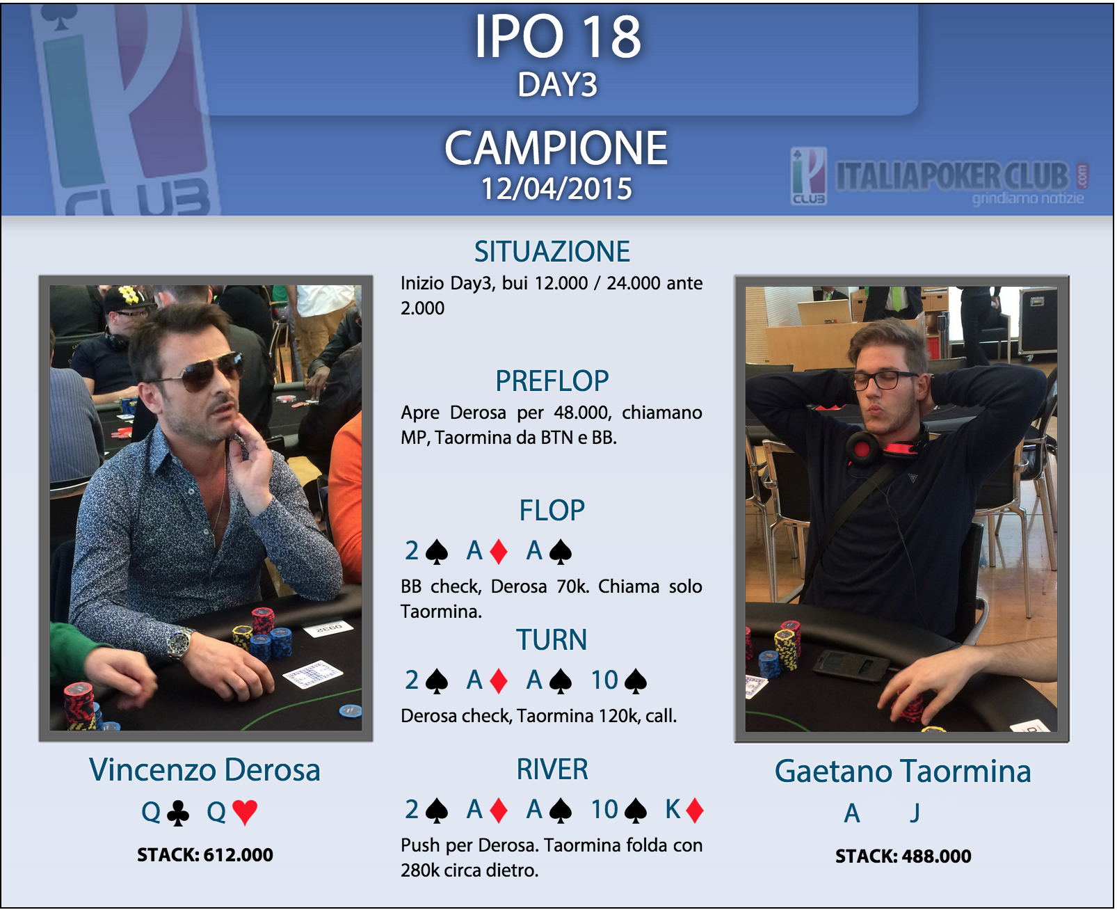 Thinking process poker Gaetano Taormina vs Vincenzo Derosa