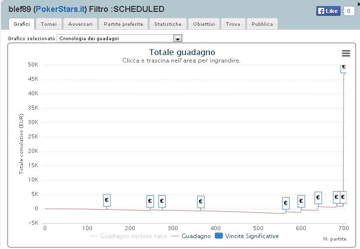 bleff89 graph