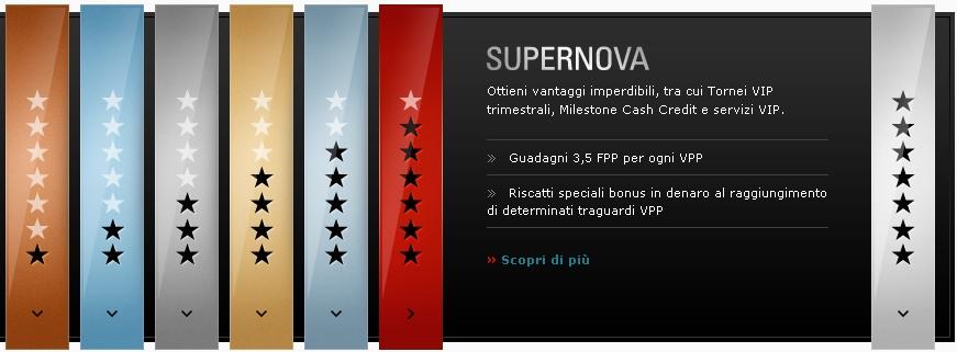 VIP Club PokerStars