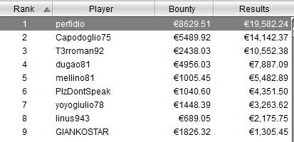 payout tavolo finale super sunday special