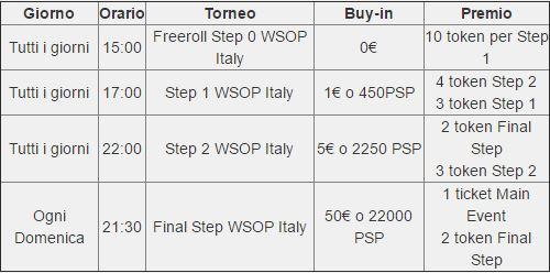 programma satelliti snai wsop circuit campione