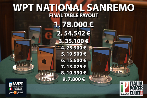 payout-wptn-small
