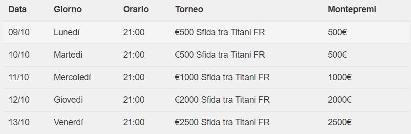 calendario freeroll sfida tra titani snai