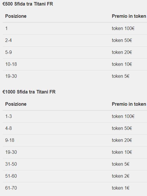 sfida tra titani snai payout freeroll