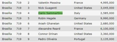 table draw sammartino day6