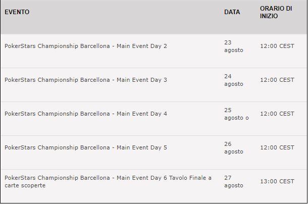 programma diretta streaming PSC Barcellona