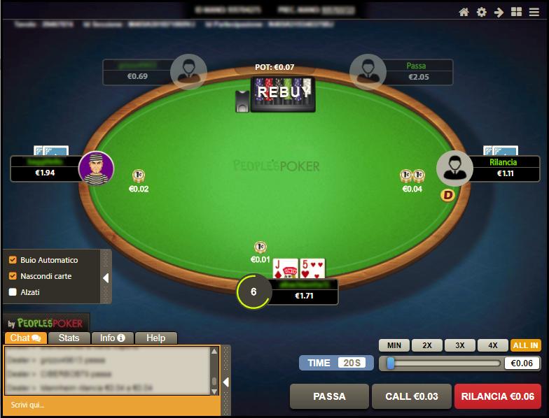 Scaricare il gioco del poker gratis