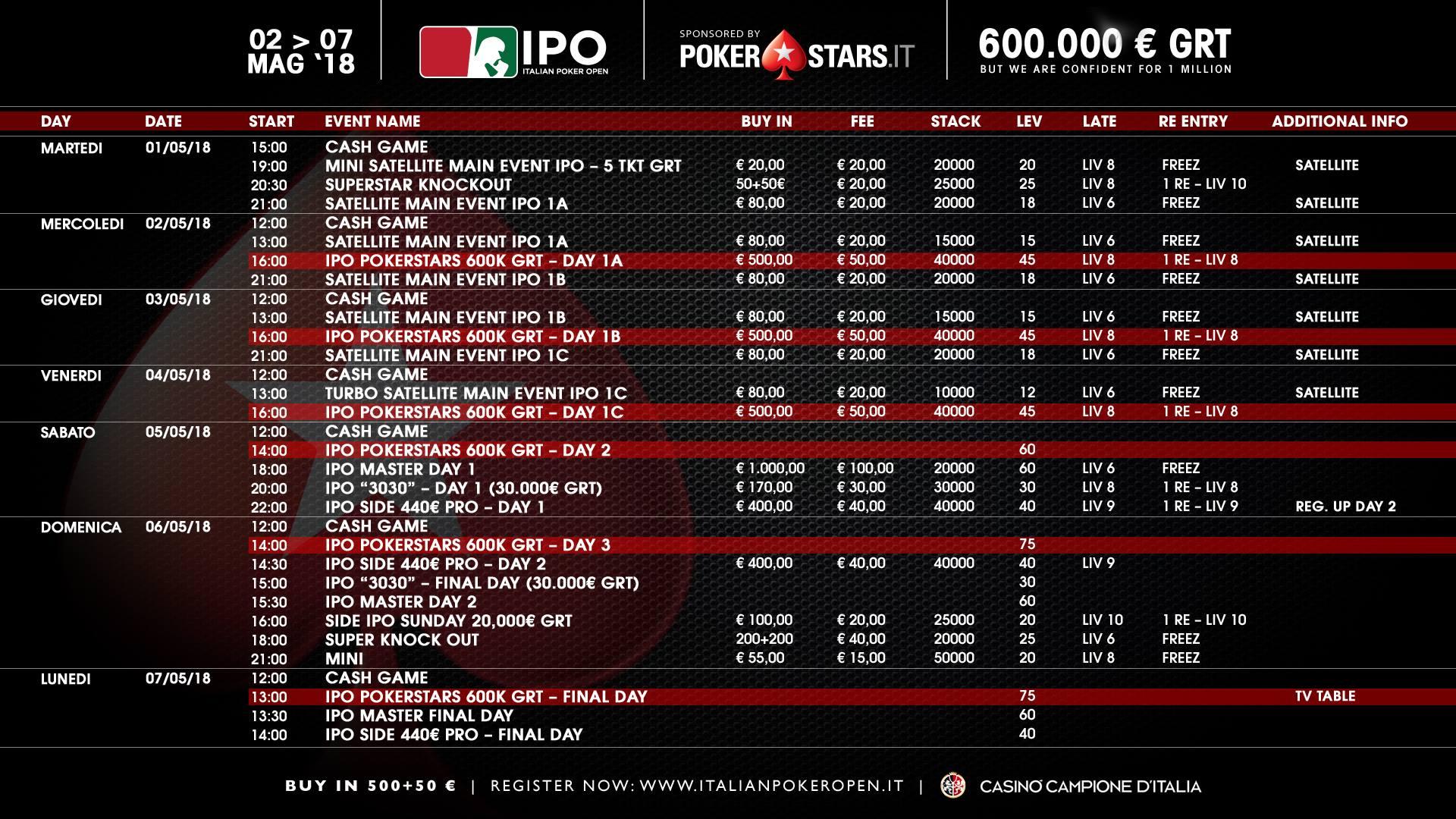 ipo pokerstars maggio programma
