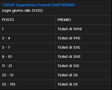 freeroll quotidiano super series 888poker