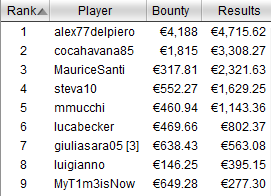 payout tavolo finale evento 16 icoop
